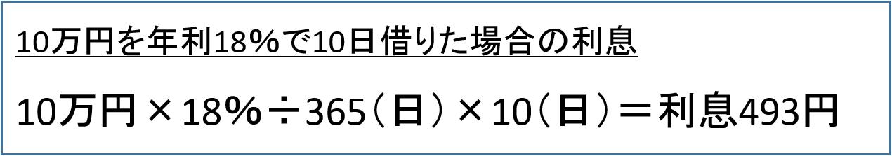 金利18% 10万円 10日間