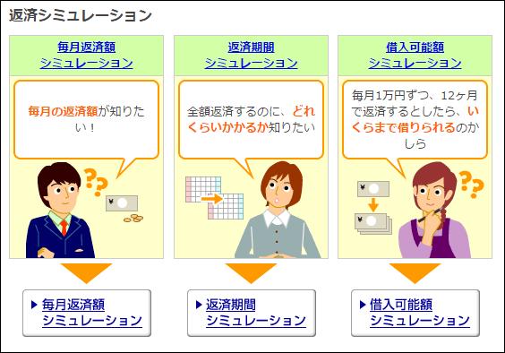 三井住友銀行カードローンのシミュレーション