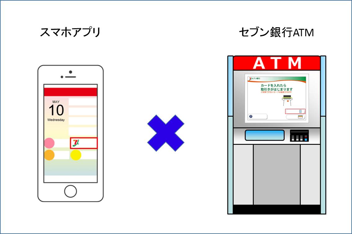 スマホアプリ セブン銀行ATM