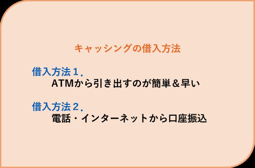 キャッシング 申込3