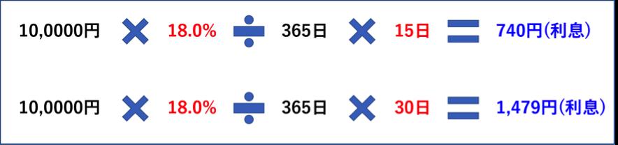 手数料の計算方法 日割り 例