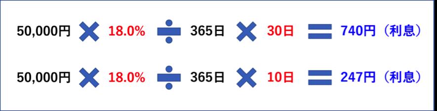 利息の計算方法 例