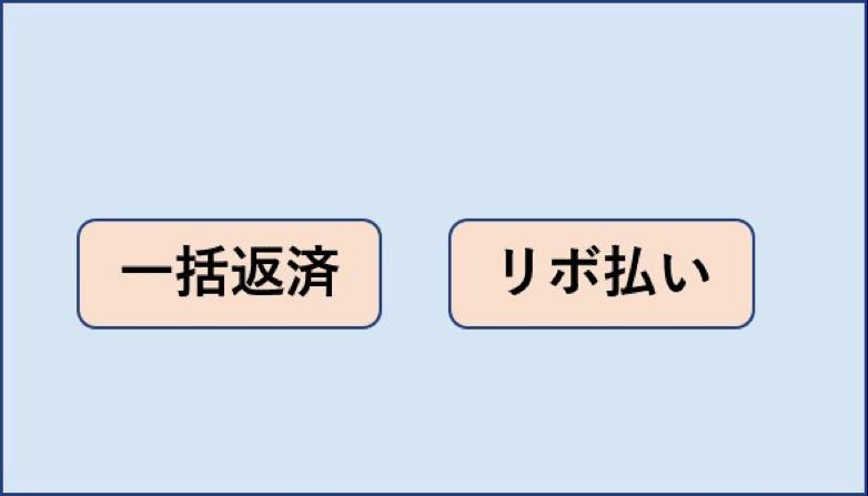 ATMの操作方法3