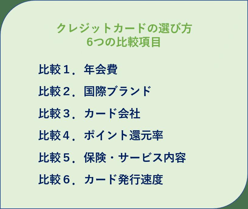 ①クレジットカードの選び方6つの比較項目