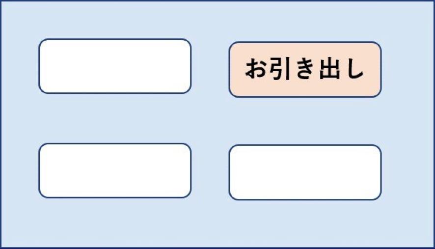 ATMの操作方法1