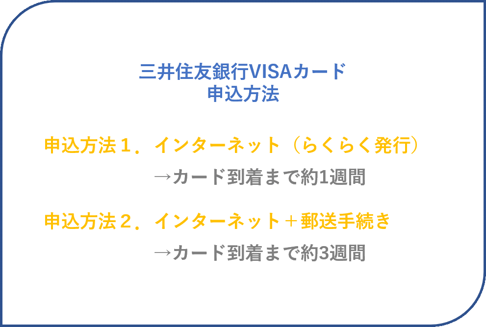 ⑭三井住友カード申込方法