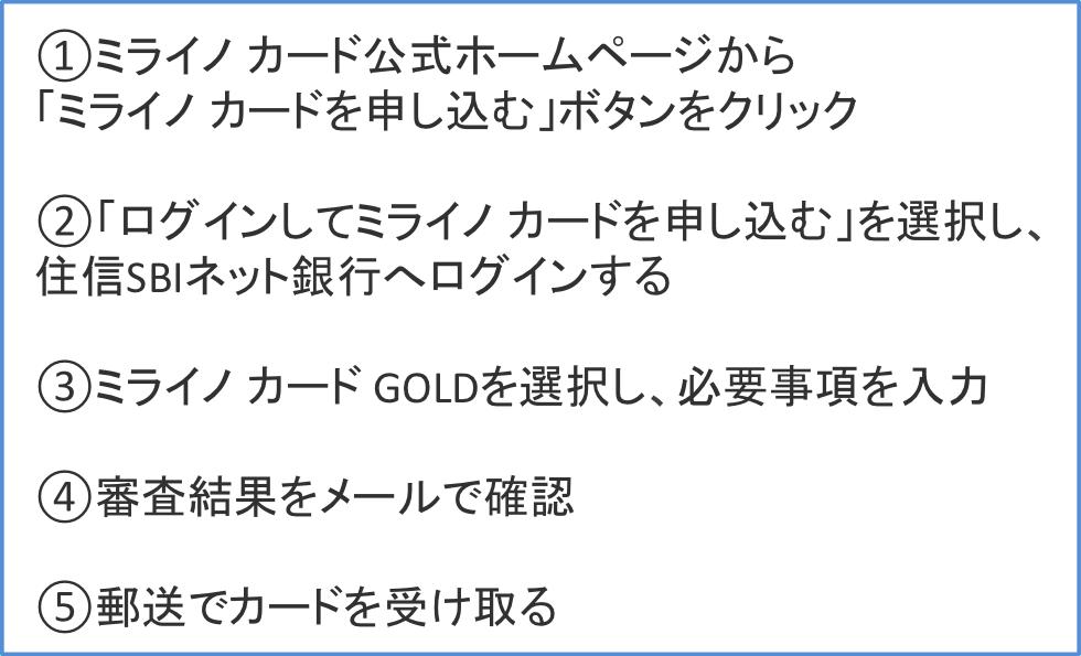 ミライノ カード GOLDの申込の流れ