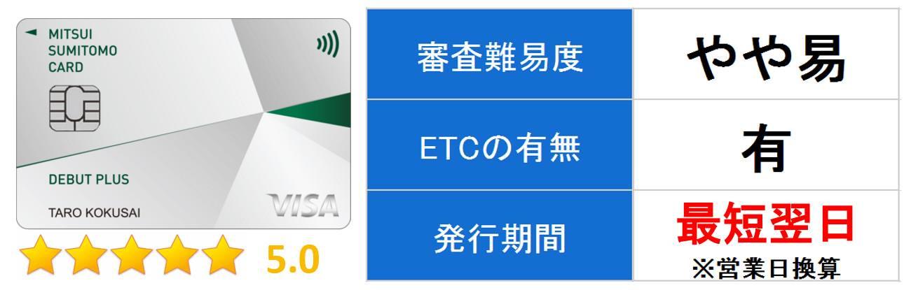 三井住友カードデビュープラス キャプチャ