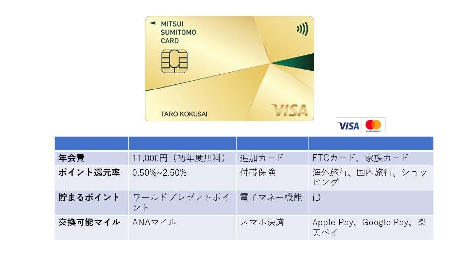 「三井住友カード ゴールド」特典が充実した満足感の高いカード